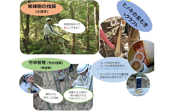 森の世話人 画像